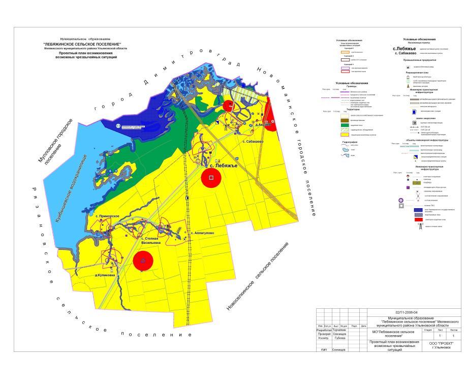 генеральный план сельского